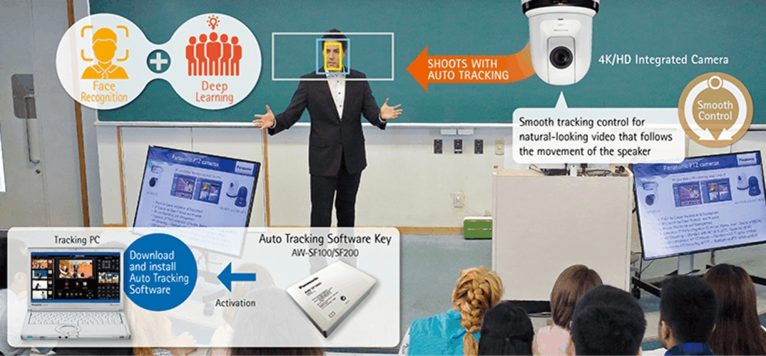 Software de Autotracking AW-SF100 y AW-SF200